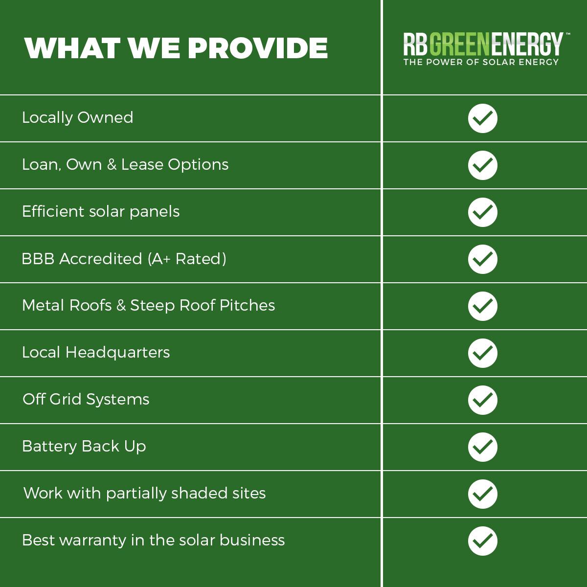 rb_solar-service_comparison-final